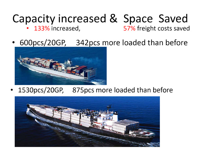 bargining power of suppliers in shipping industry Your bargaining power increases in direct proportion to your potential supplier  .